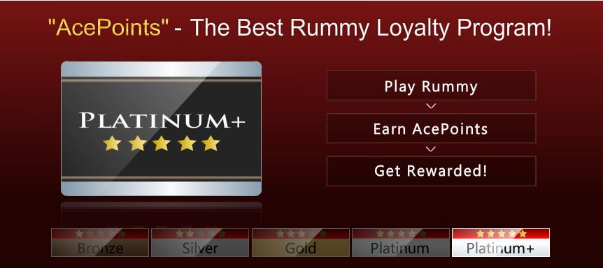 ace2three rummy rewards program